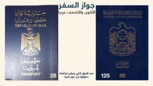 جواز السفر الأقوى والأضعف